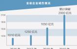 浙江又为企业减负1303亿元,但是,接下来还会有空间吗?