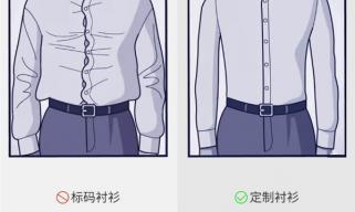 169元起!小米有品众筹智能定制衬衫:量体裁衣、精准度98%