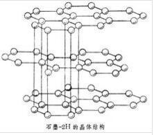 石墨晶体结构