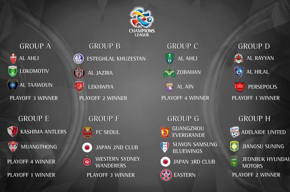 2017年亚冠抽签