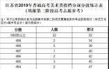 填志愿必看!江苏省2019年普通高考逐分段统计表来了