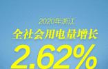 4830亿度!2020年浙江用电量增长2.62%