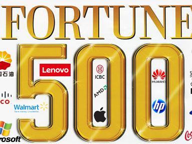 中国500强排行榜