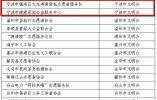 浙江拟推选一批志愿服务先进典型 宁波9个典型入选