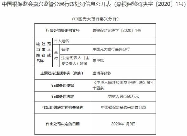 光大银行嘉兴分行违法遭罚60万元 虚增存贷款