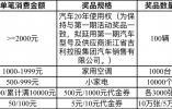 8000万元!第二期宁波消费券来了 6月8日晚开抢