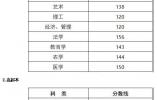 重磅!2019浙江成人高考分数线及成绩发布!12月中旬开始录取