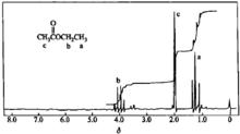 乙酸乙酯的核磁共振氢谱