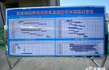 問政追蹤|濱州實驗學校西校區所有工程將於12月15日全部完成