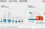 2019上半年南京二手房数据大揭秘——成交3.7万套 量稳价涨