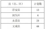 定了!浙江23所高校向29县农村学子招收625名本科生