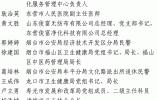 """山东""""抗疫榜样""""名单公示 22个基层党组织、90名党员入围"""